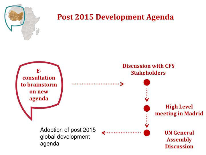 Post 2015 Development Agenda