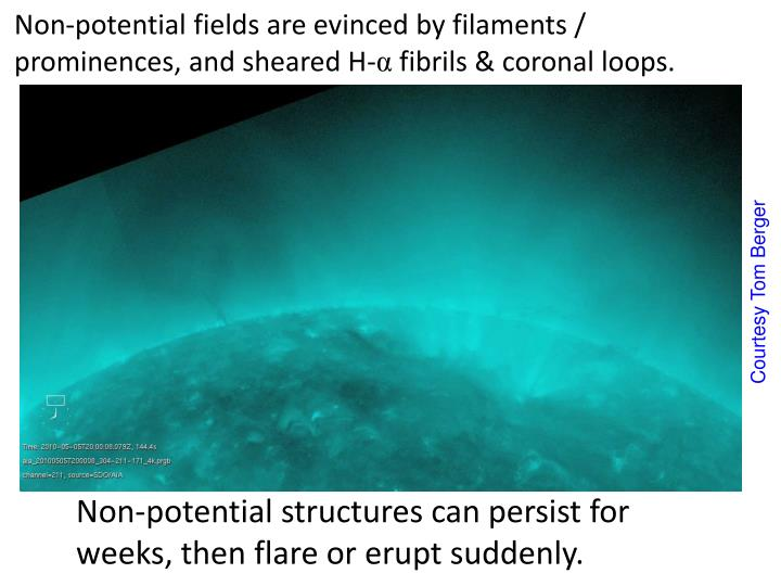 Non-potential fields are evinced by filaments / prominences, and sheared H-
