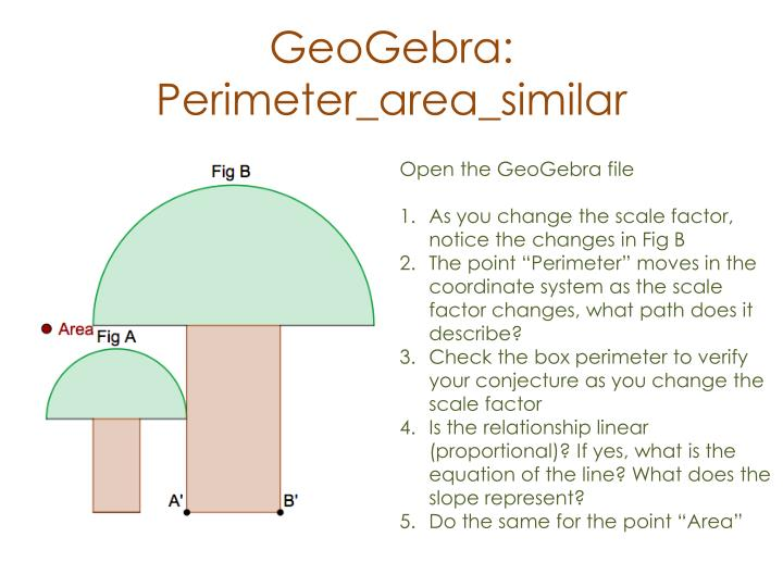 GeoGebra: