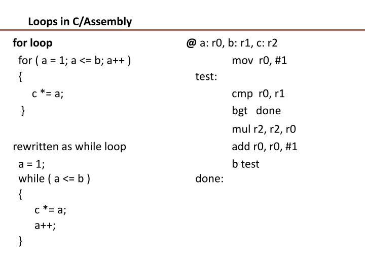 Loops in C/Assembly