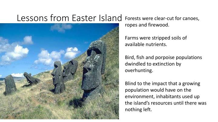 Lessons from Easter Island