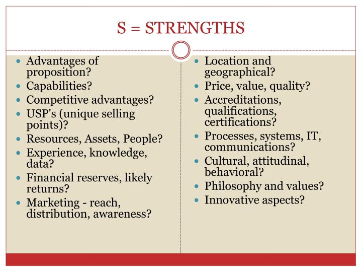 S = STRENGTHS