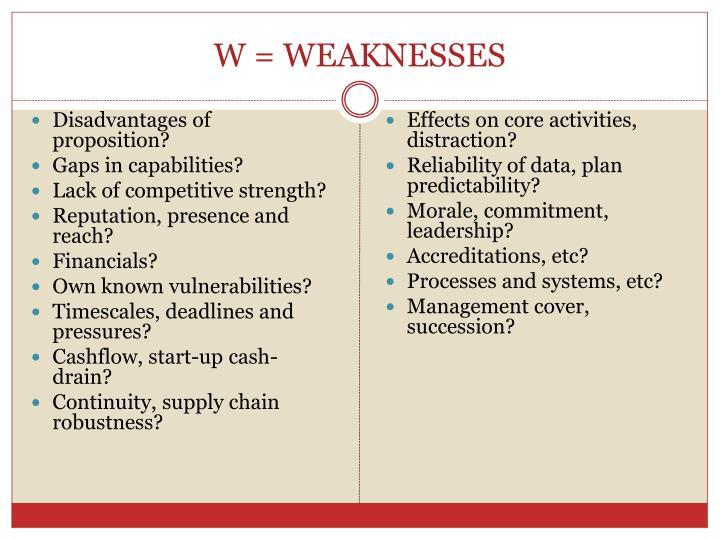 W = WEAKNESSES