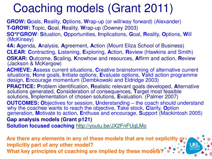 Coaching models (Grant 2011)