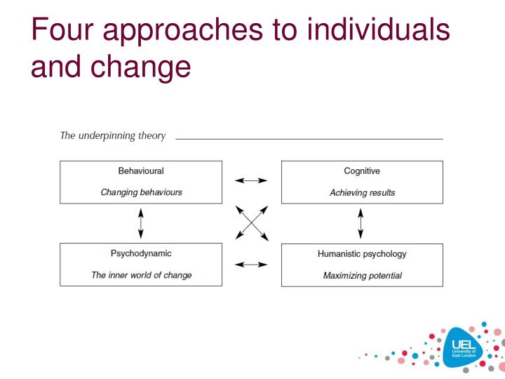 Four approaches to individuals and change