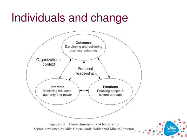 Individuals and change