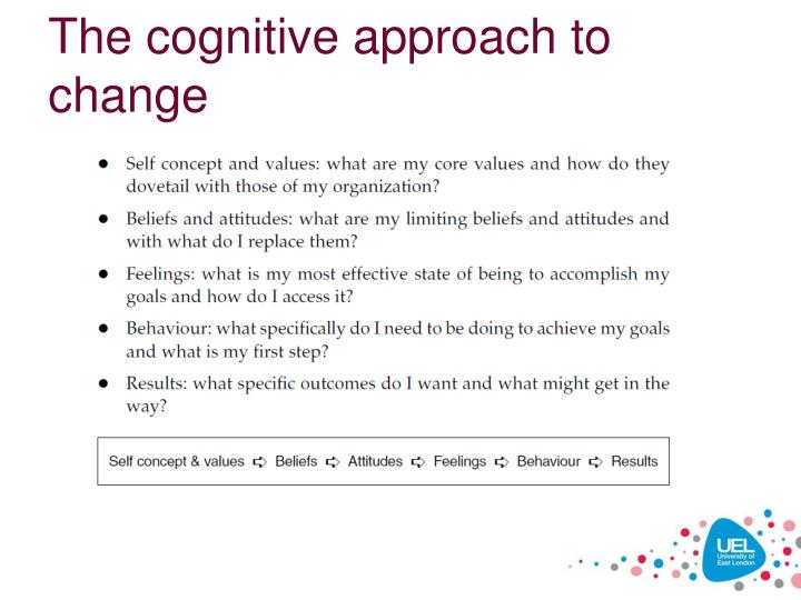 The cognitive approach to change