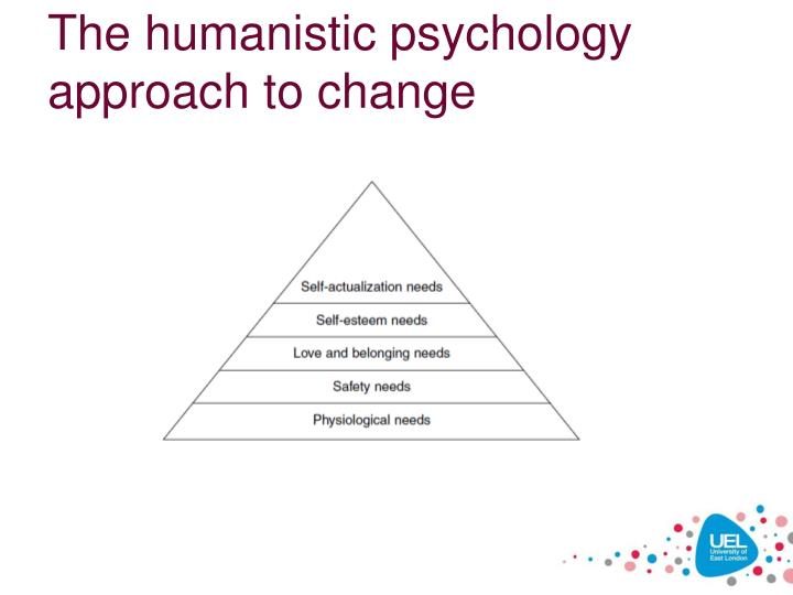 The humanistic psychology approach to change