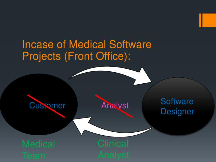 Incase of Medical Software Projects (Front Office):