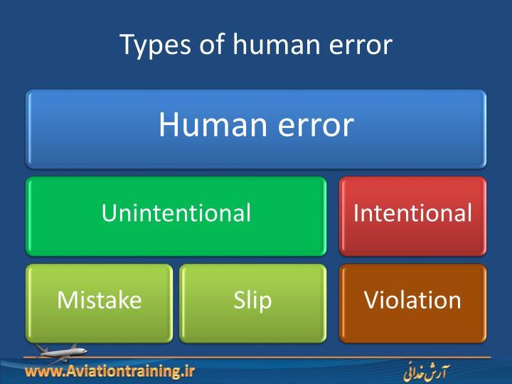 Types of human error