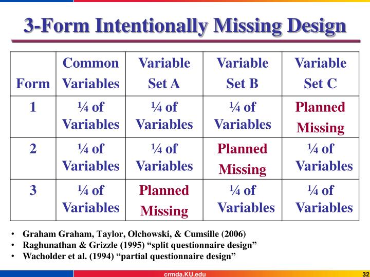 3-Form Intentionally Missing Design
