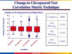 change in chi squared test correlation matrix technique