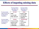 effects of imputing missing data
