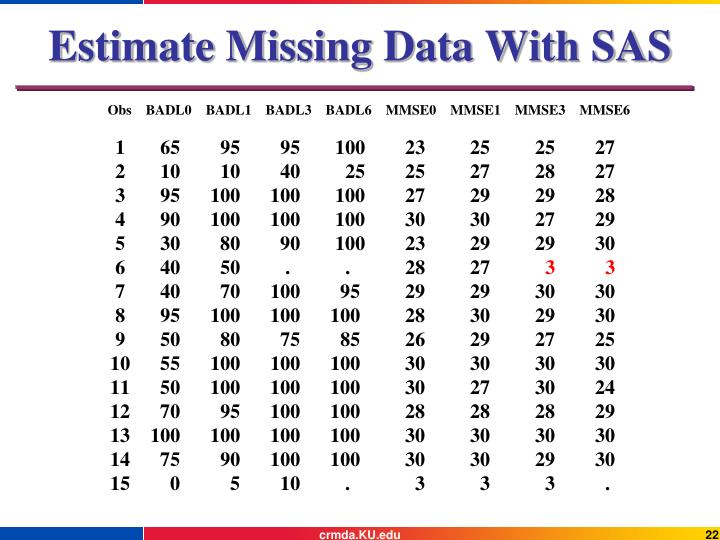 Estimate Missing Data With SAS