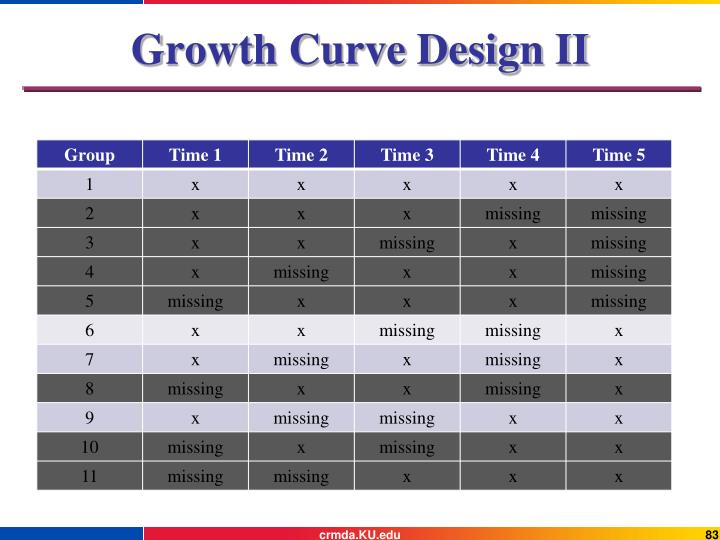 Growth Curve Design II