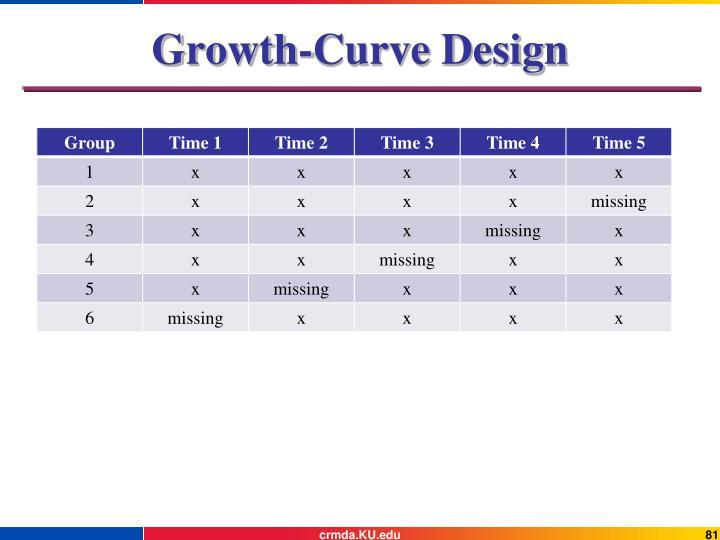 Growth-Curve Design