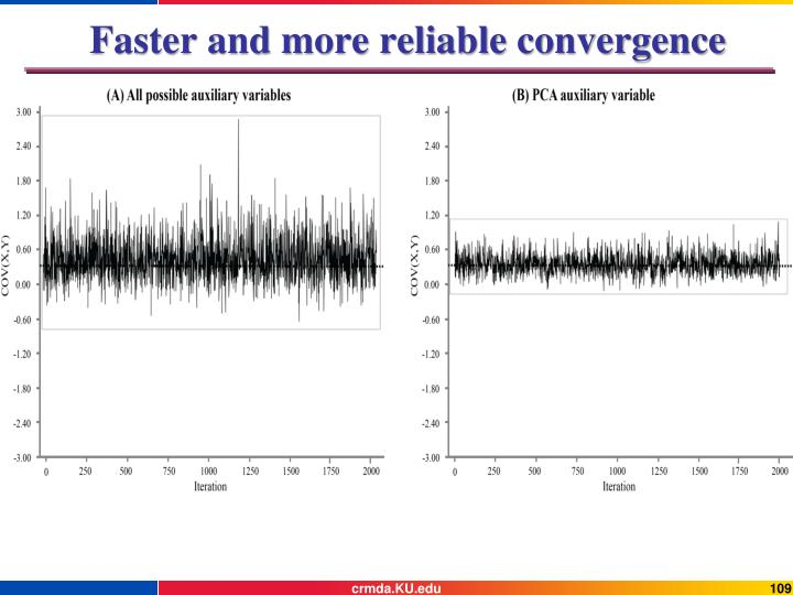 Faster and more reliable convergence