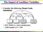 the impact of auxiliary variables