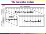 the sequential designs