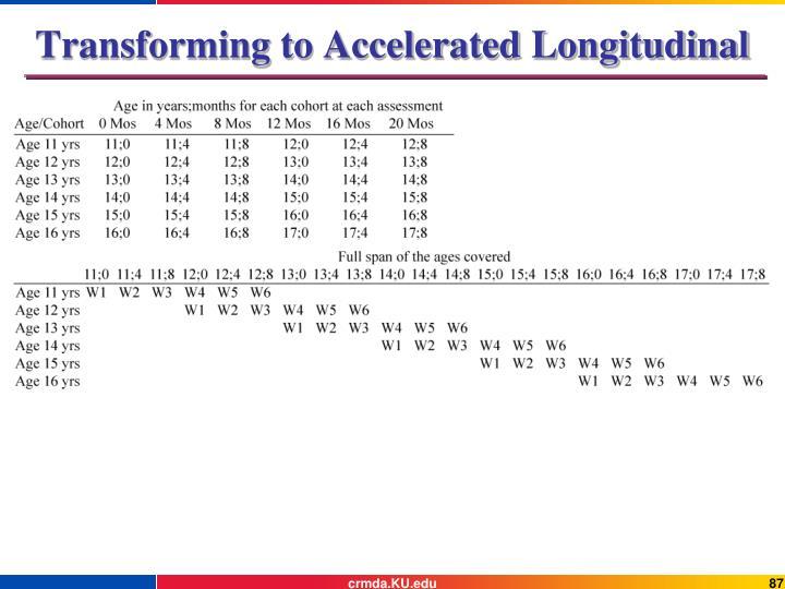 Transforming to Accelerated Longitudinal