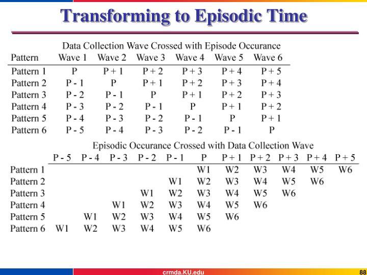 Transforming to Episodic Time