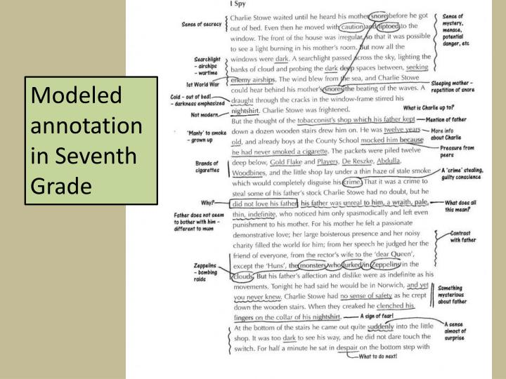 Modeled annotation in