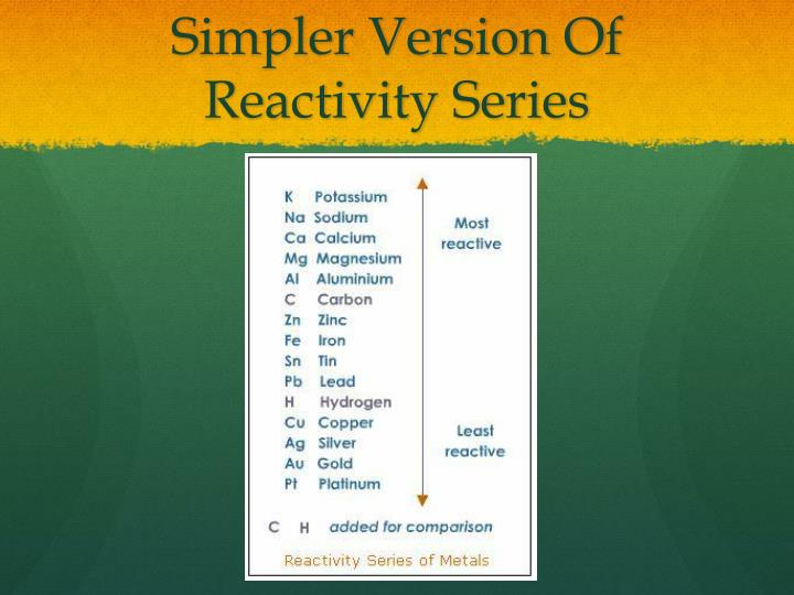 Simpler Version Of Reactivity Series