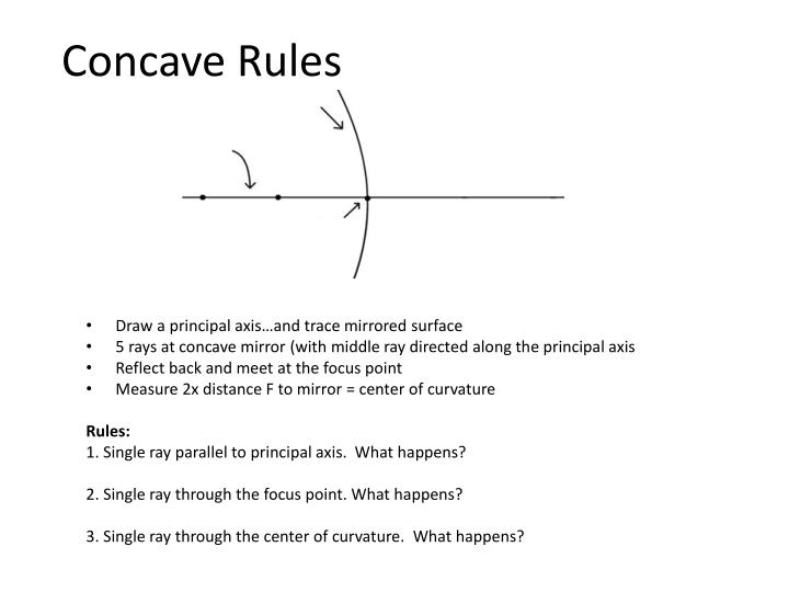 Concave Rules