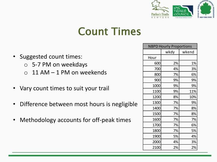 Count Times