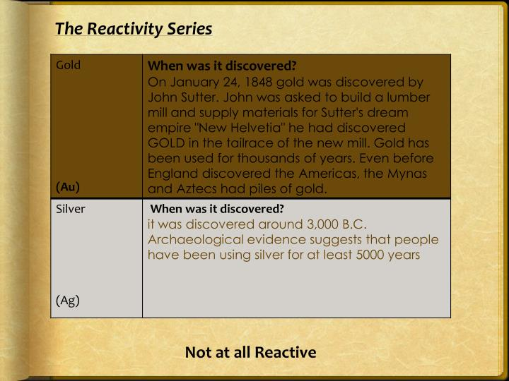 The Reactivity Series
