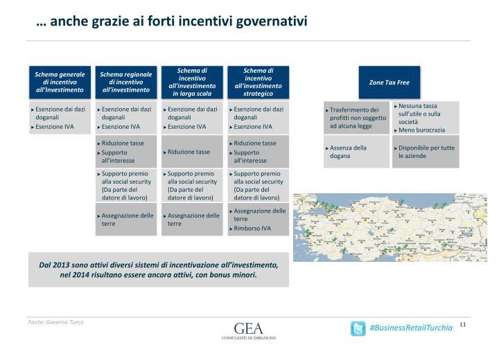 … anche grazie ai forti incentivi governativi