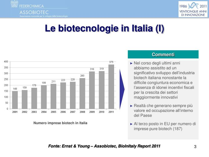 Le biotecnologie in Italia (I)