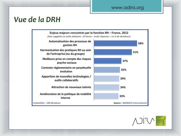 Vue de la DRH