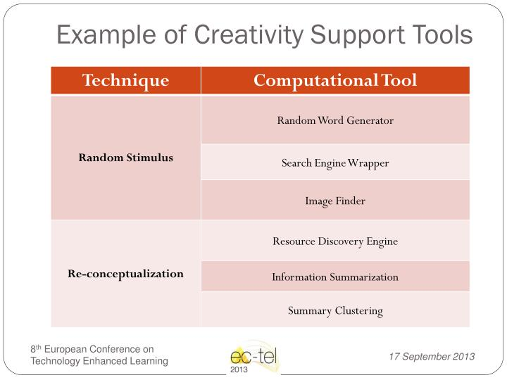 Example of Creativity Support Tools