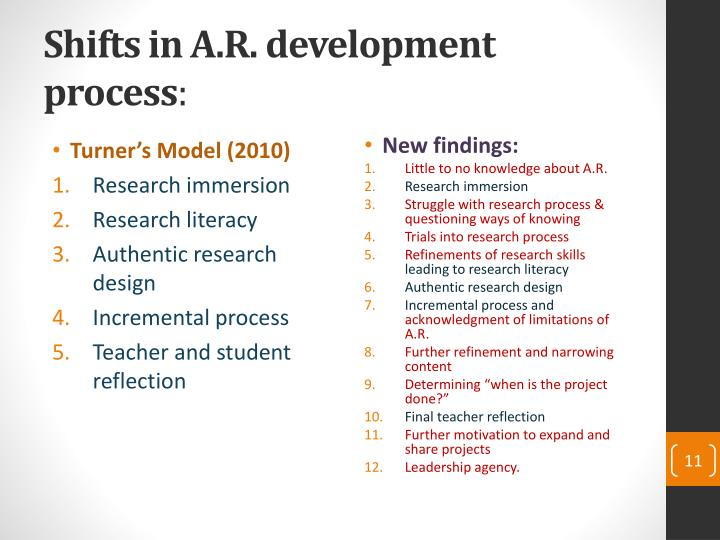 Shifts in A.R. development process
