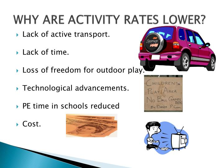 WHY ARE ACTIVITY RATES LOWER?
