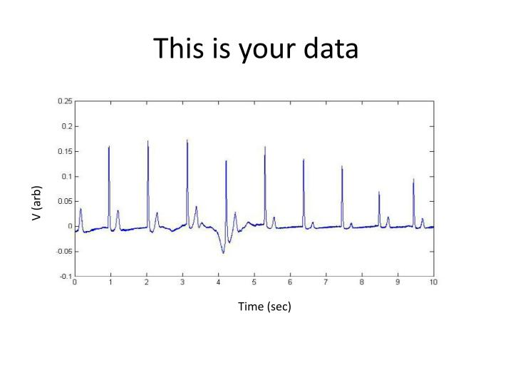 This is your data