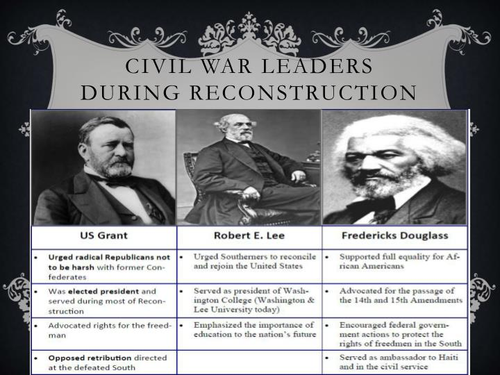 Civil war leaders during reconstruction