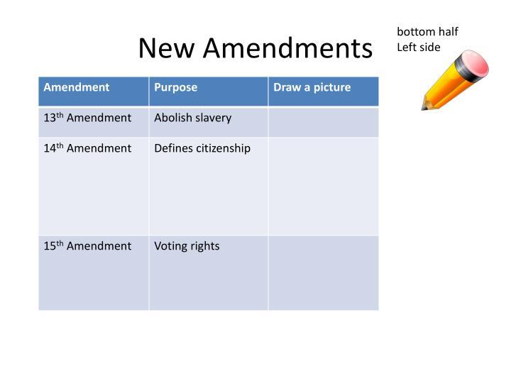 New Amendments