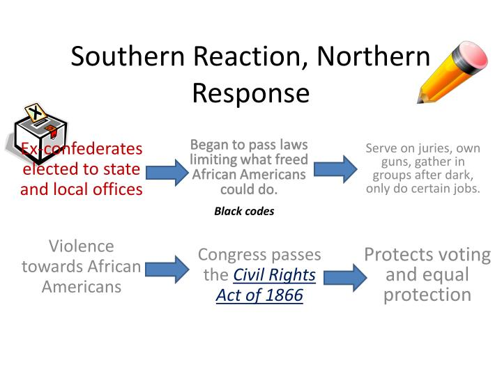 Southern reaction northern response