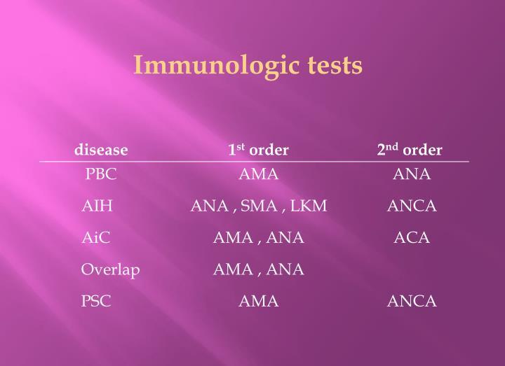Immunologic tests