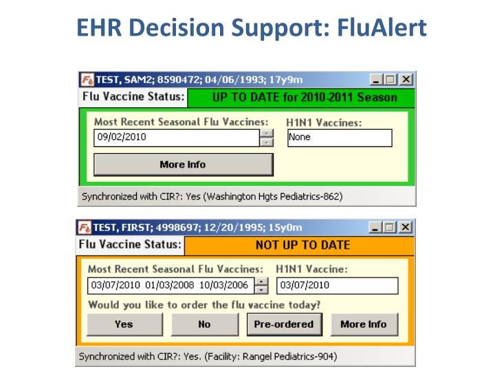 EHR Decision Support: