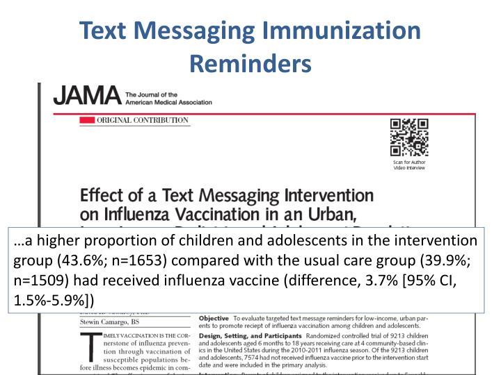 Text Messaging Immunization Reminders
