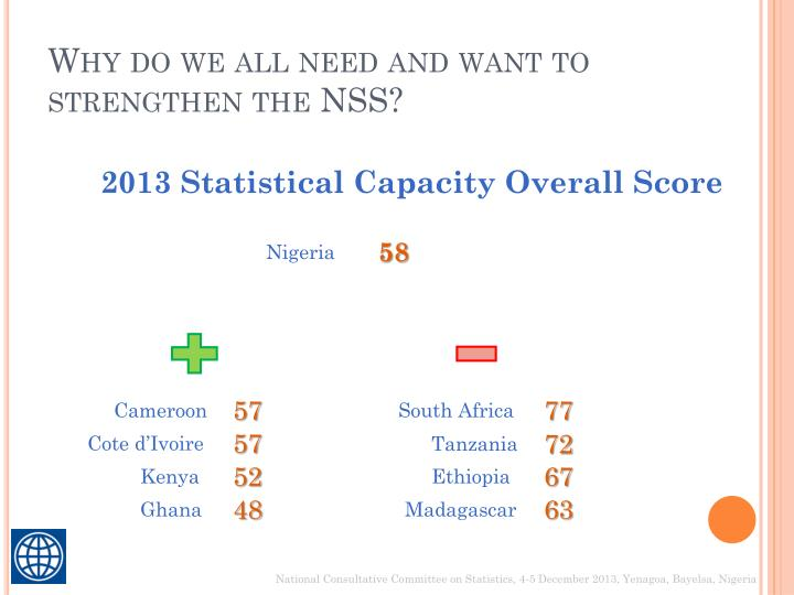 Why do we all need and want to strengthen the NSS?