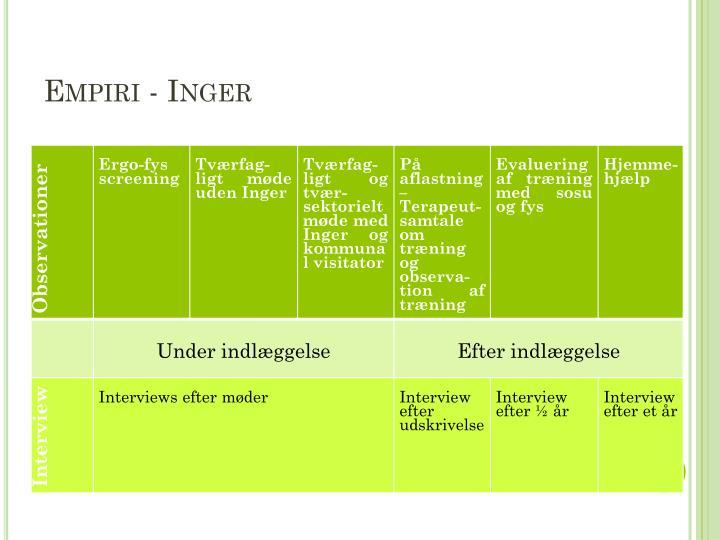 Empiri - Inger