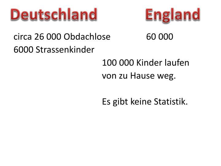 DeutschlandEngland