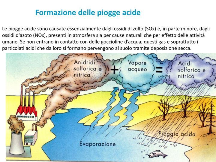 Formazione delle piogge acide