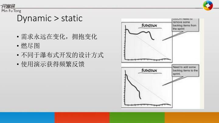 Dynamic > static