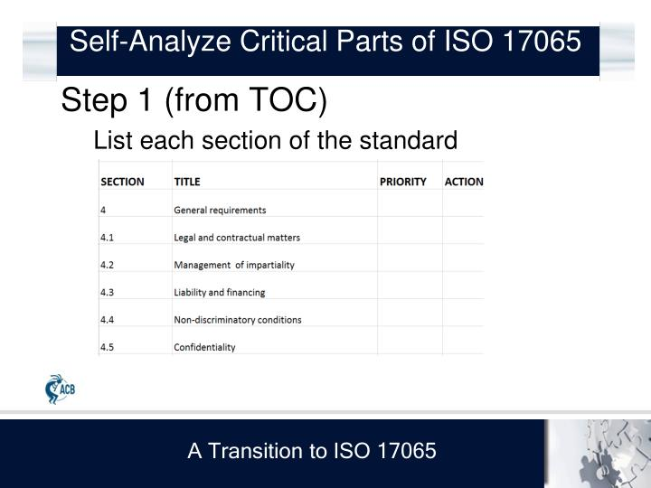 Self-Analyze Critical Parts of ISO