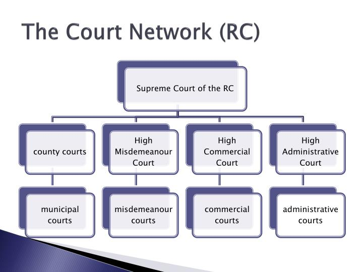 The Court Network (RC)